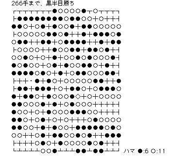 2004219